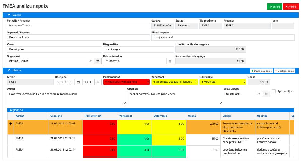 FMEA - Analiza tveganja potencialnih napak in posledic